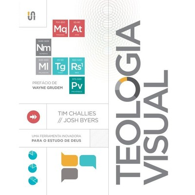 Teologia Visual - Tim Challies