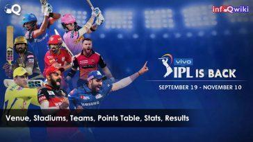IPL 2021 Venue, Stadiums, Teams, Points Table, Stats, Results