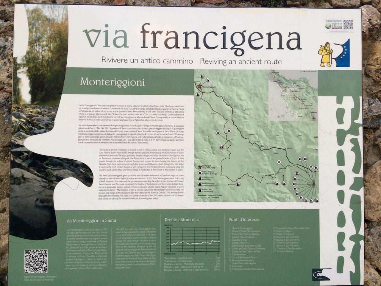 Monteriggioni, via Francigena