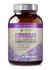 Forskolin supplement packaging