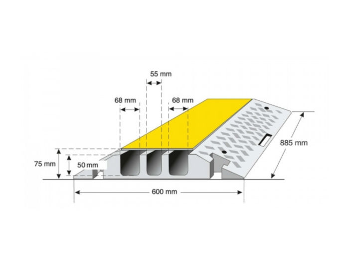 Cable Protection Ramp Channels