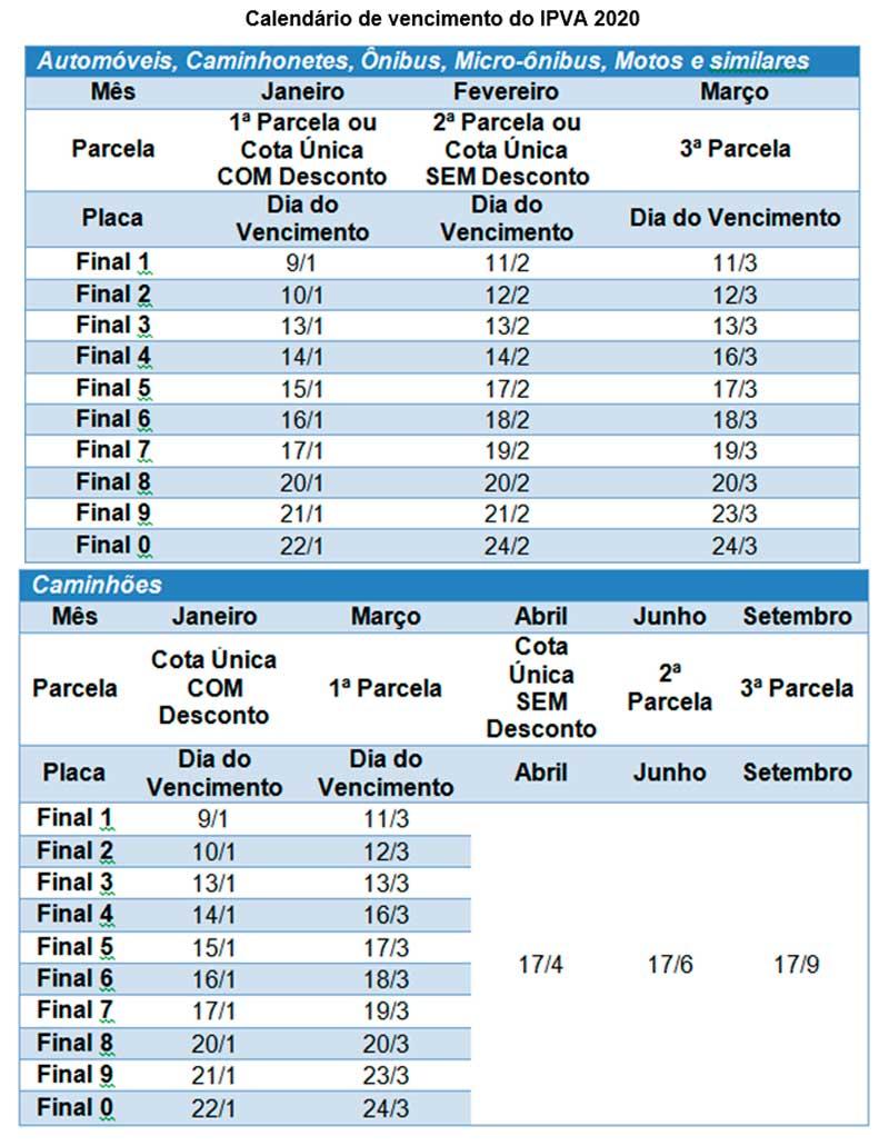 calendário-de-vencimento-ipva-2020