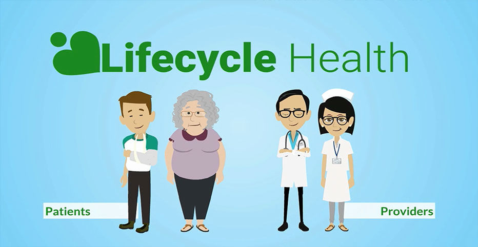 LifeCycle Health App How it works!