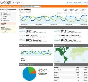 google analytics dashboard1 300x279