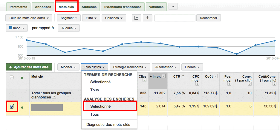 analyser ses concurrents sur AdWords