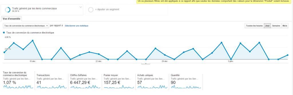 Adwords Analytics 1024x332