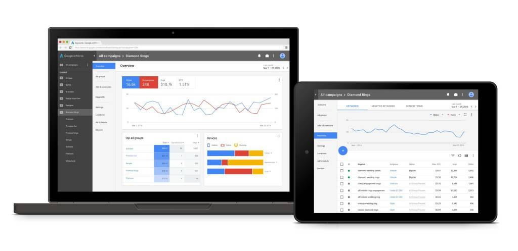 adwords redesign 1024x497