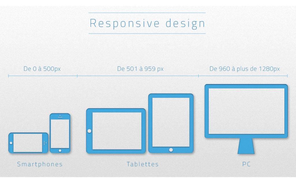responsive design 1024x633