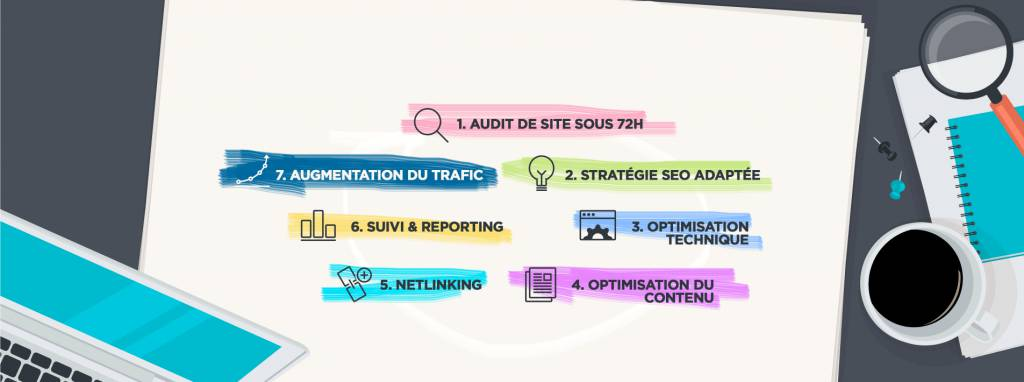 Definition Du Seo Let S Clic Agence De Marketing Digital