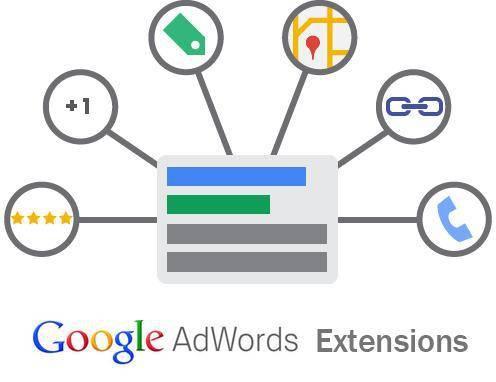 extensions google adwords