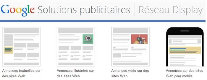 Annonces AdWords sur le Réseau Display