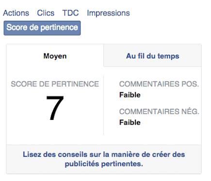 indice de pertinence Facebook
