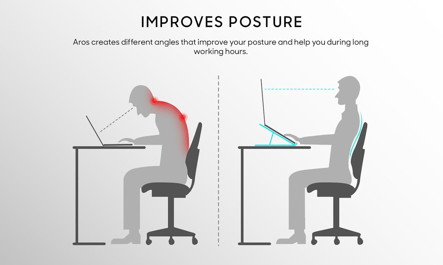 Improves your Body posture