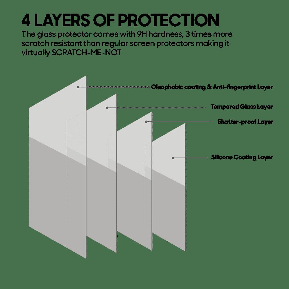 Screen Protector for Apple iPhone 12 Mini, 12 Pro, 12 Pro Max | Klippik | Online Shopping | Kuwait UAE Saudi