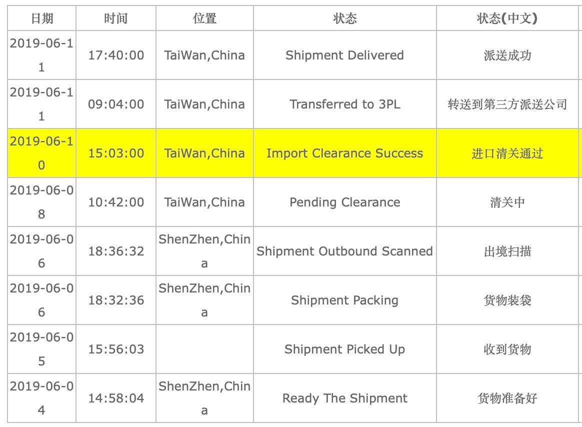 可以完整追蹤物流狀態,是從深圳直接出貨