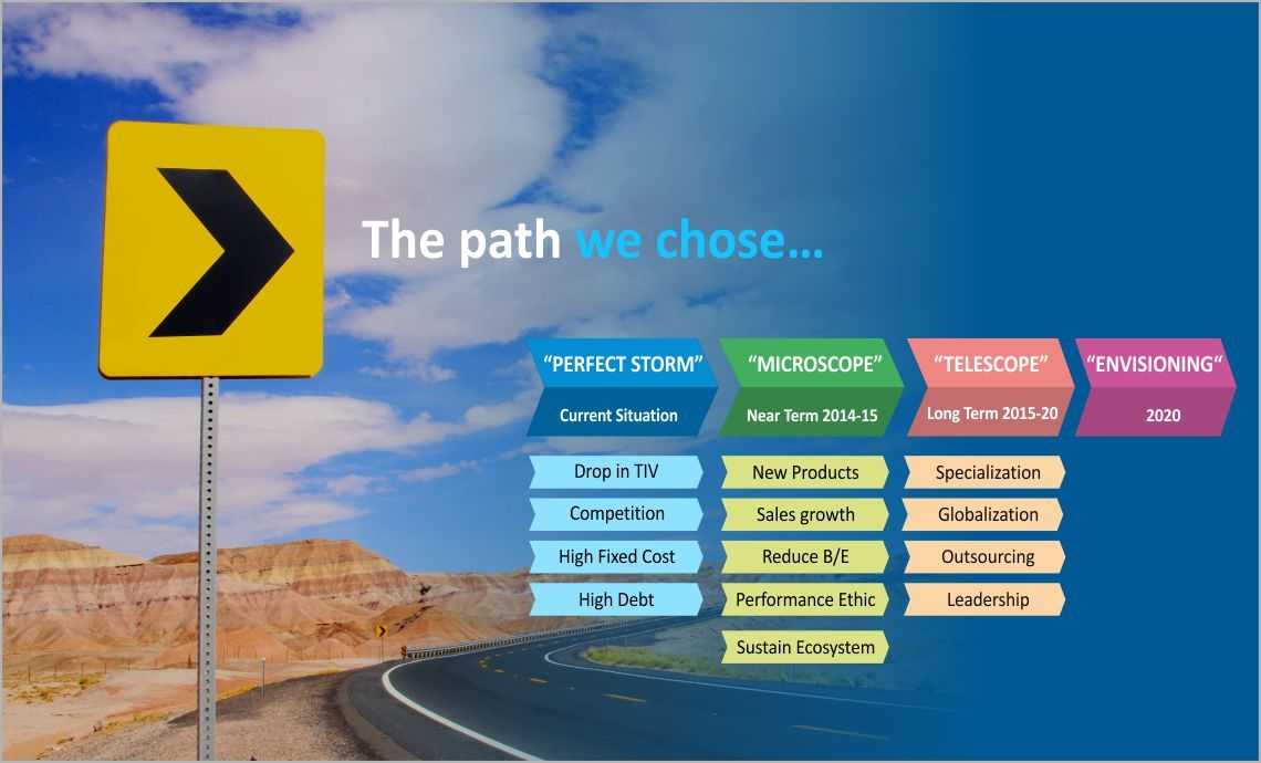 The Path we chose