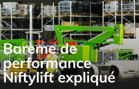 Barème de performance Niftylift expliqué