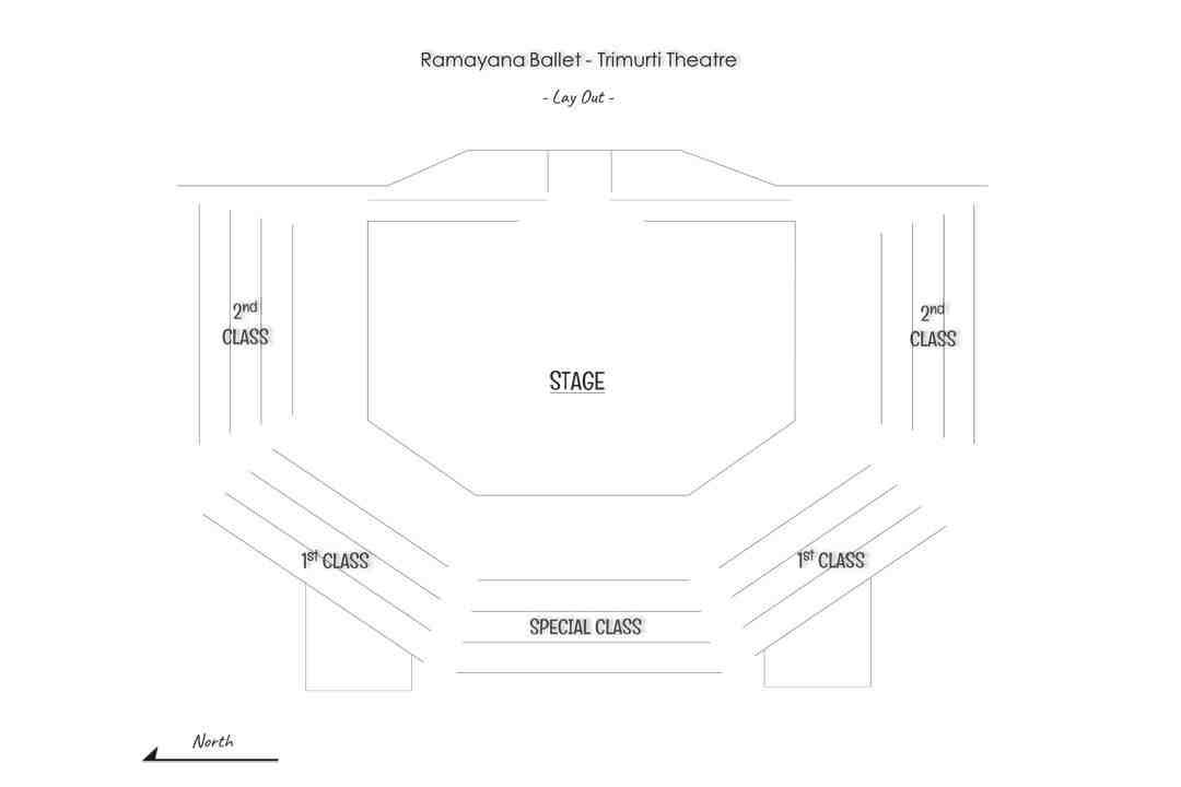 Lay-out Kursi Penonton Ramayana Ballet di Gedung Trimurti