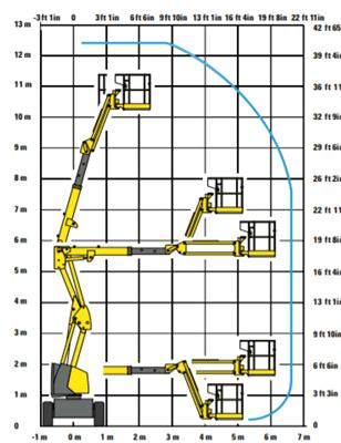HAULOTTE ZGLOBNA DIESEL PLATFORMA 12.4 mt
