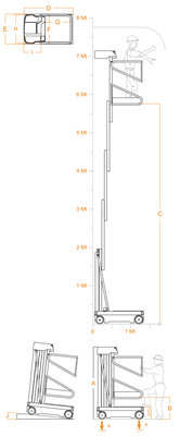 FARAONE ELEVAH 80 lagana radna platforma 7,7 mt radne visina