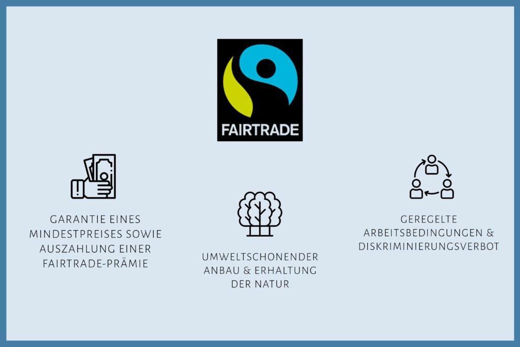 Fairtrade ist eines der bekanntesten Siegel im Bereich Faire Mode