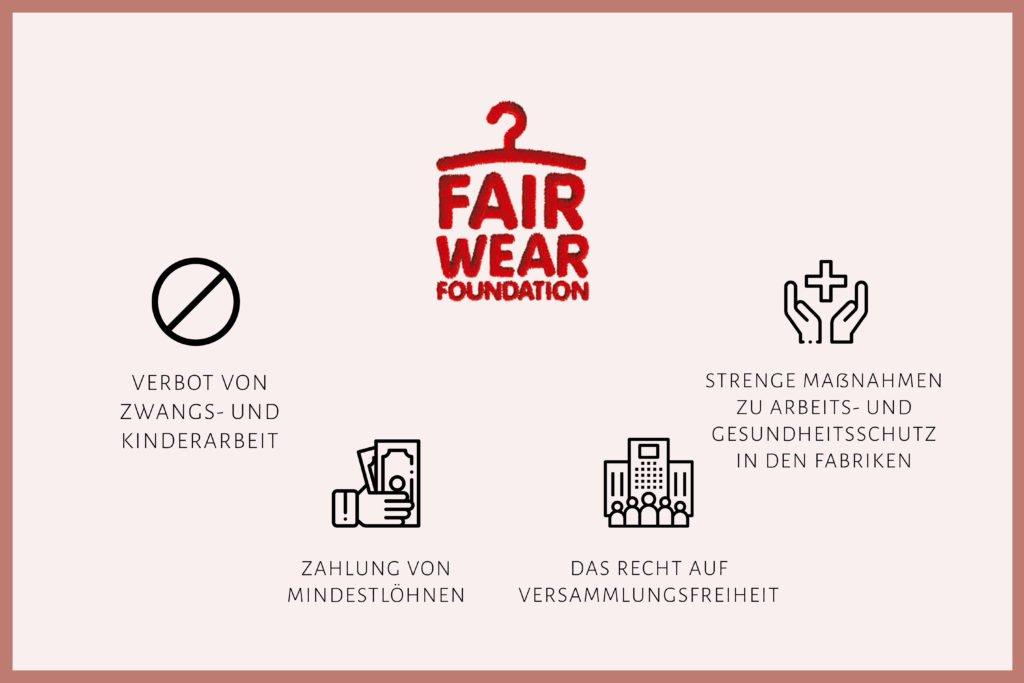 Die Fair Wear Foundation stellt auch eines der wichtigen Siegel bei fairer Mode