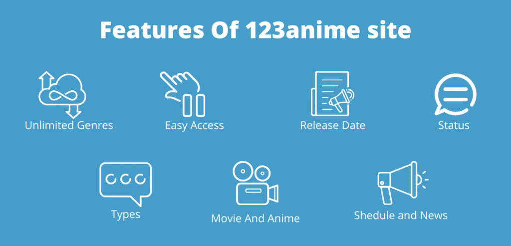 123 anime features
