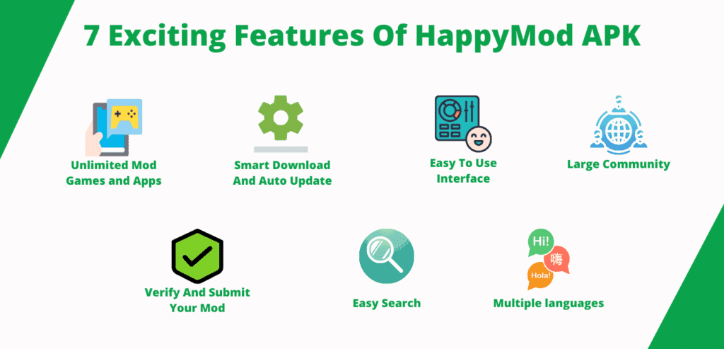 Features Of HappyMod APK