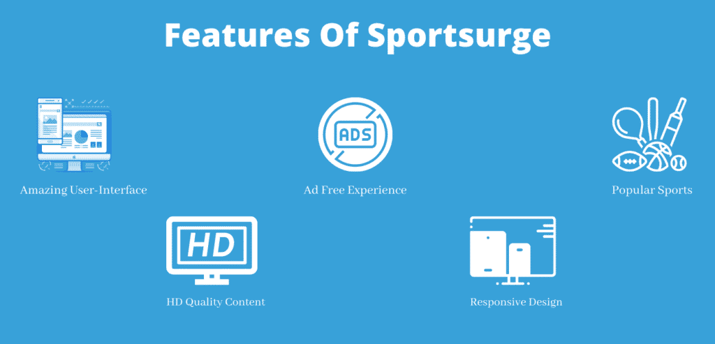 features of sportsurge