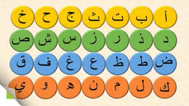 حروف الجر تدخل على الاسم الظاهر والضمير - كراسة
