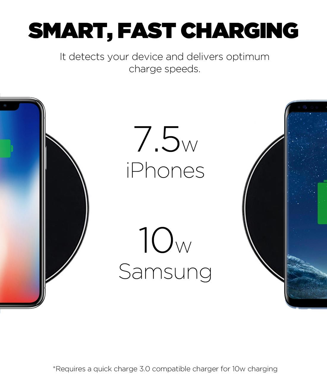 RCB Hex Pattern - Qi Compatible Pro Wireless Charger