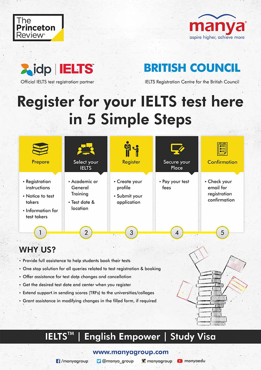 L3 ELT - IELTS-Test Registration