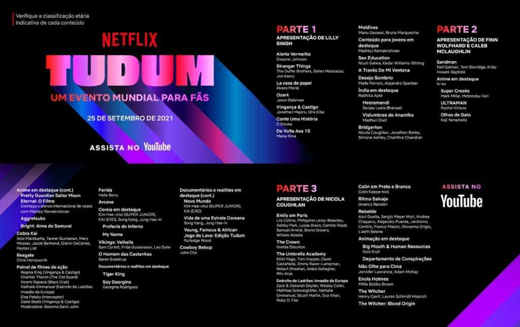 Cronologia do TUDUM, da Netflix