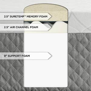 Sleep Innovations Alden 14-inch mattress review