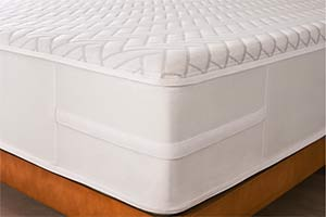the wright mattress in detail