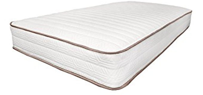 How To Find And Choose The Proper Mattress Box Spring