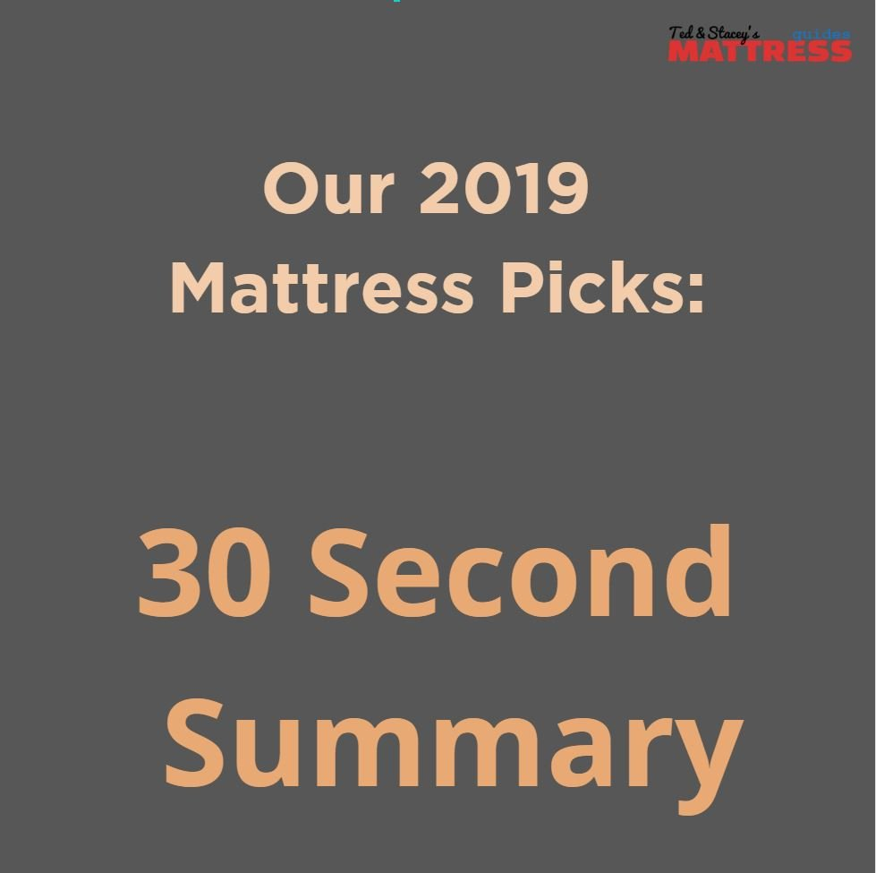 Best Consumer Mattress Reviews [Memorial Day 2019 Update]
