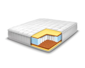 Everything You Need to Know About Mattress Comfort Layers