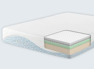 the agility mattress' layers
