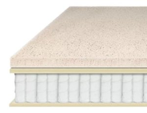 The Luxe mattress' layers