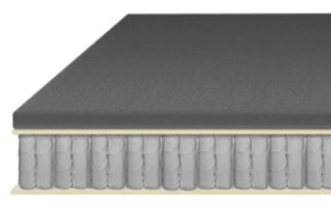 the allswell mattress layers
