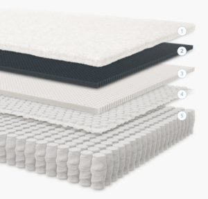 The B&B mattress' layers