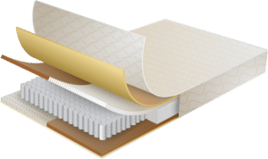 the layers of a typical modern innerspring mattress