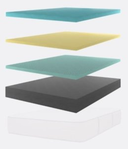 The layers of the Nest Bedding Alexander Series Mattress