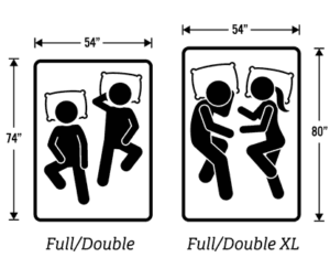 Pictogram of the full (or double) size mattress
