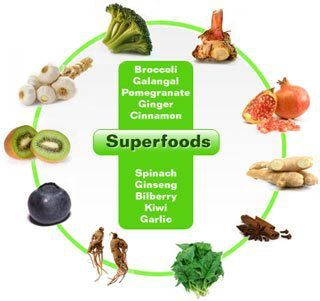 nutrients, diet, nourishment, superfoods