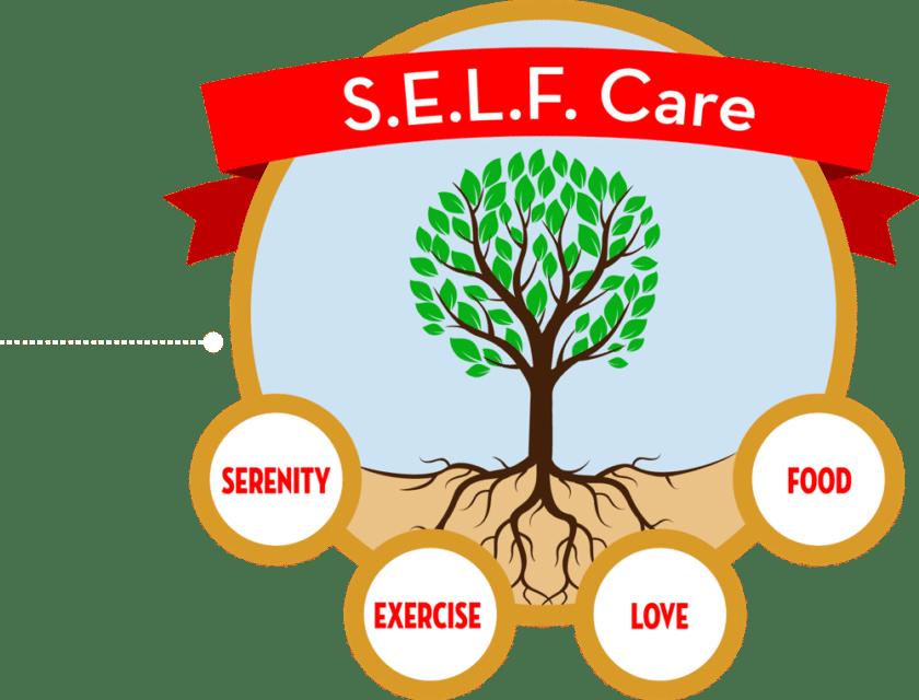 Dr. Hall's S.E.L.F. Care Program