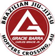 Gracie Barra Hoppers Crossing Martial Arts Schools