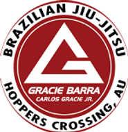 Martial Arts Schools in Hoppers Crossing,  Australia