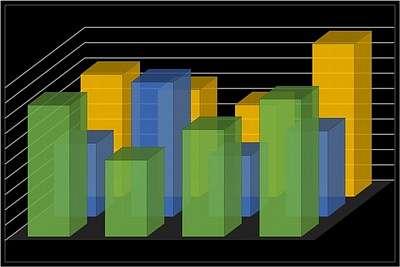 Data Analytics Derive Online Buying Pattern, Retain Customers